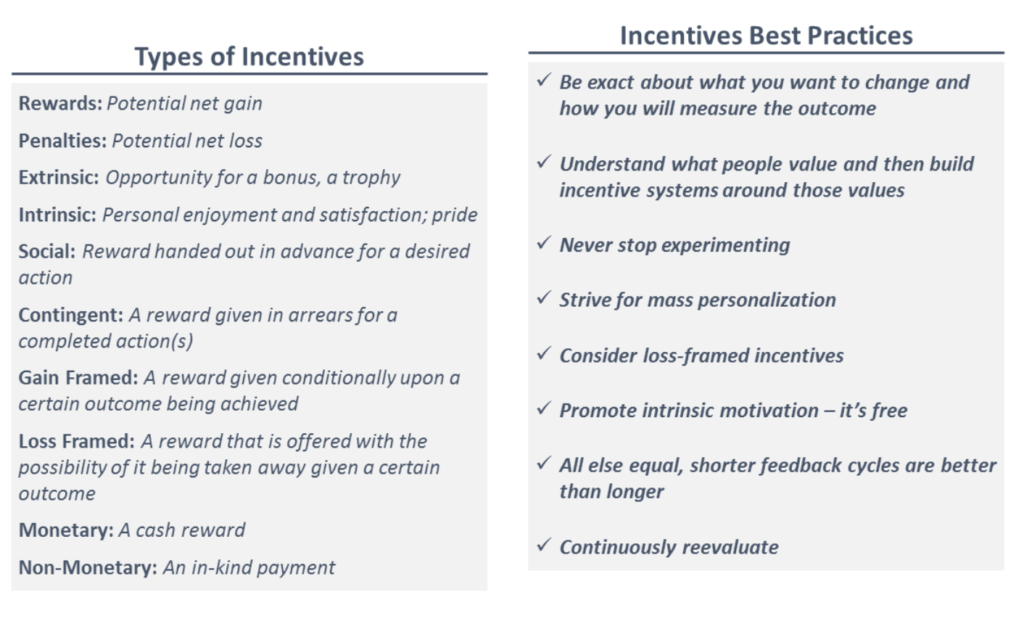 The Power of Employee Incentives - Silicon Y'all